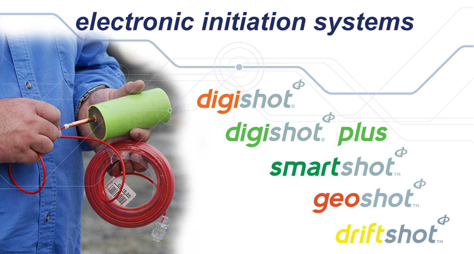 Dyno Nobel Electronic Initiation Systems
